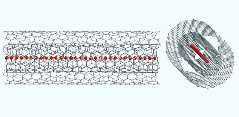 Carbyne: Strongest Material in the World