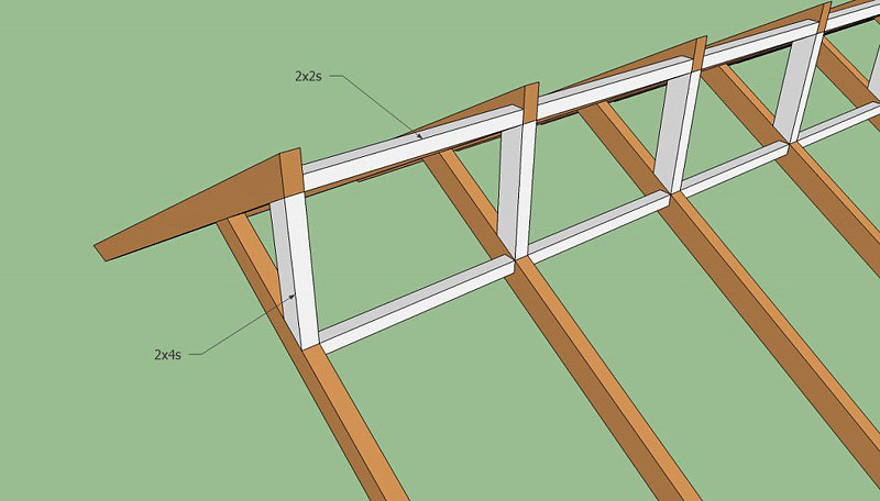 Diy wood greenhouse quiet corner for Window frame designs house design