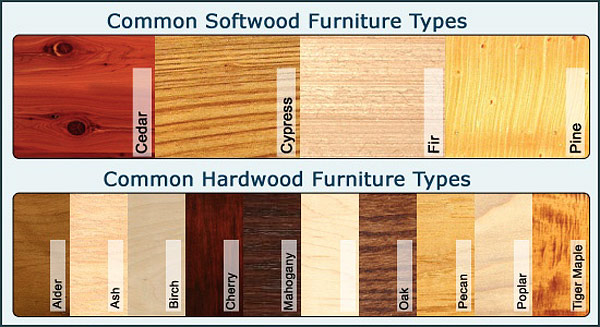 Types Of Wood For Furniture ~ Things to know before visiting the lumber yard quiet