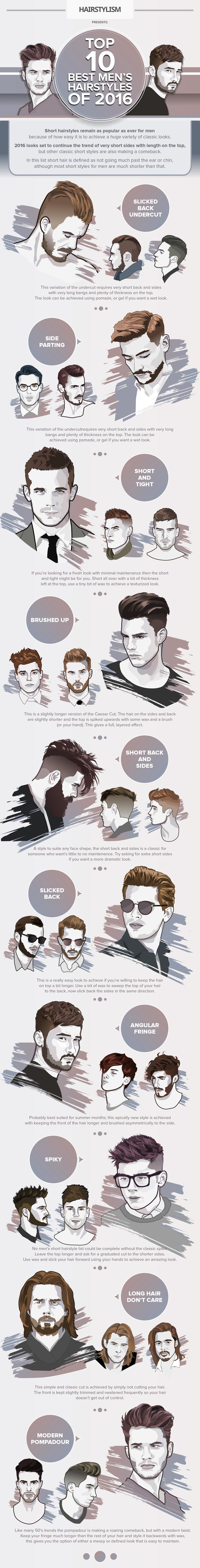 10 Most Popular Men's Hairstyles Right Now