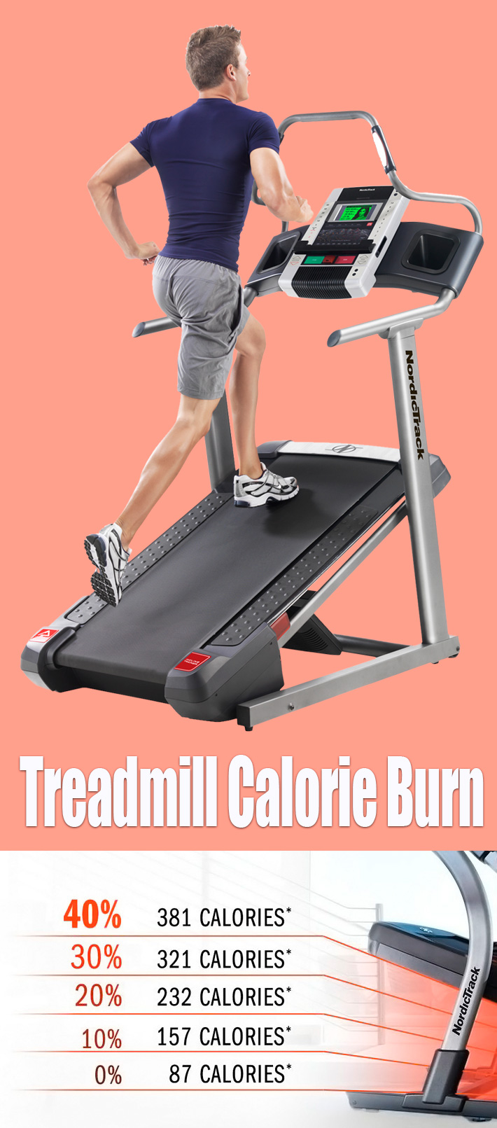 Treadmill Calorie Burn